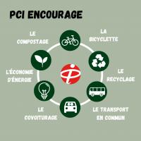 PCI est sensibilisée par la cause environnementale
